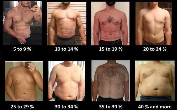 Chế độ tập gym giảm cân dành cho nam giới